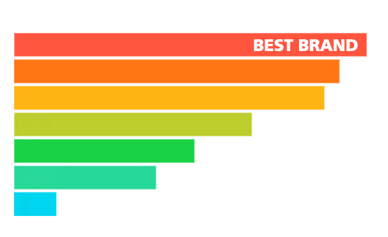 Banner: The Best Brands of 2020